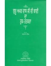 Guru Amardas Ji Di Bani Da Tuk Tatkara - By Balkar Singh